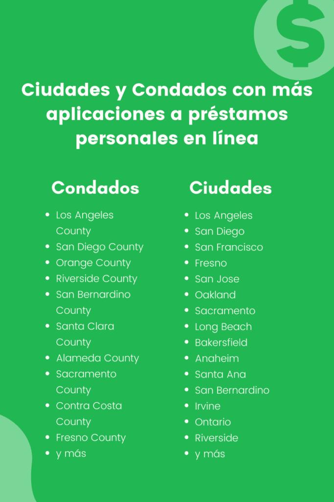 Ciudades y condados principales para préstamos personales en California